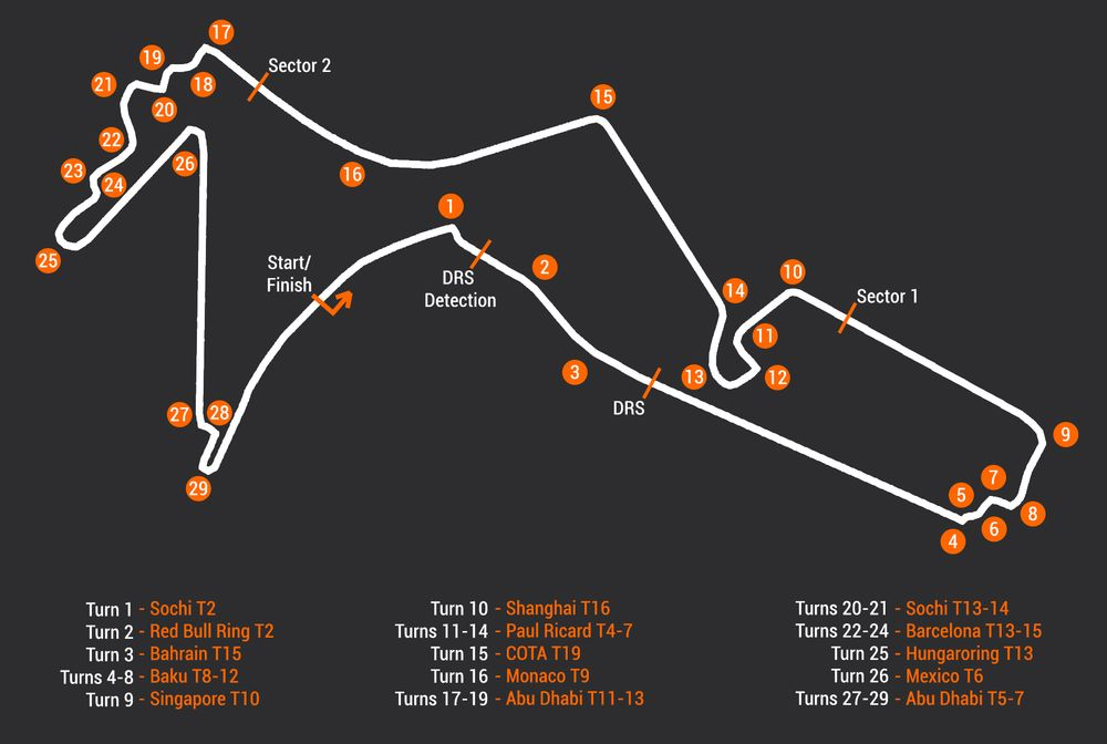 We Combined The Worst Parts Of Tracks To Make The Ultimate Terrible F1 Circuit - Formula 1