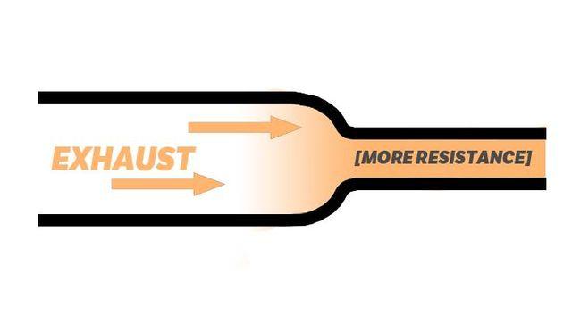 TechTip: Back Pressure Vs Low End Torque