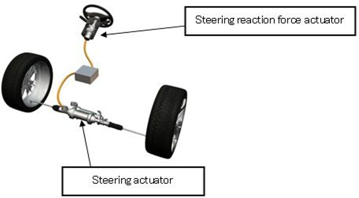 Steering By Wire