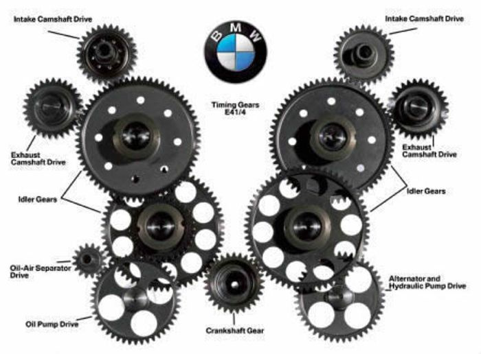 Timing Gear Diagram For A Bmw F1 Engine