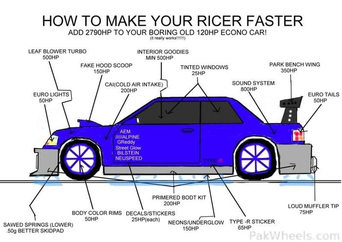 How To Make A Car Faster >> Now You Guys Know How To Make Your Car Faster Xd
