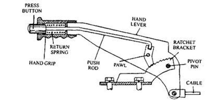 Crane Revolving Door Parts Complete Revolving Door Rehab
