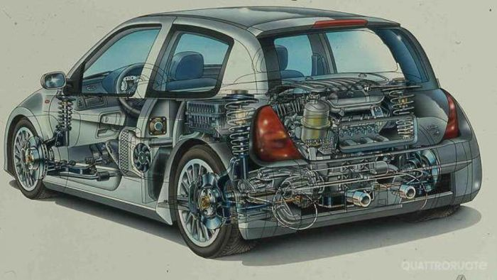 renault clio v6 renaultsport crazy mid engined hot hatch blogpost. Black Bedroom Furniture Sets. Home Design Ideas