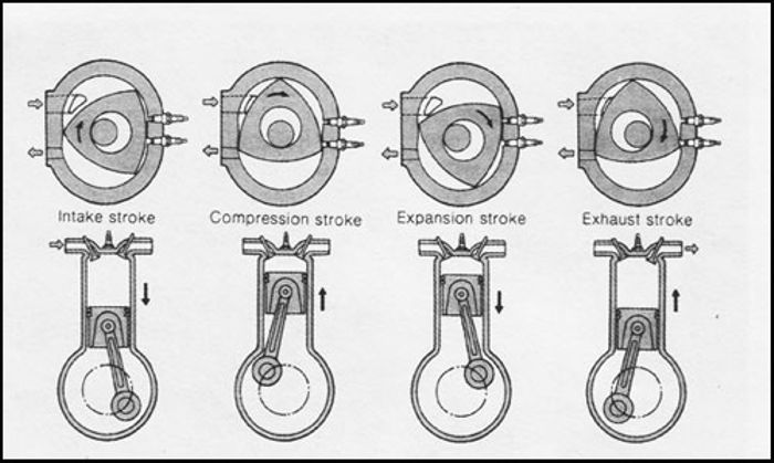 Lockheed Brake system  front and rear also Axtel447 besides Sujet20610 besides Type as well E0 B8 97 E0 B8 94 E0 B8 A5 E0 B8 AD E0 B8 87 E0 B8 82 E0 B8 B1 E0 B8 9A Mazda 1200. on mazda