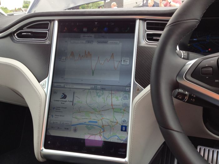 How big is the screen in a tesla model s