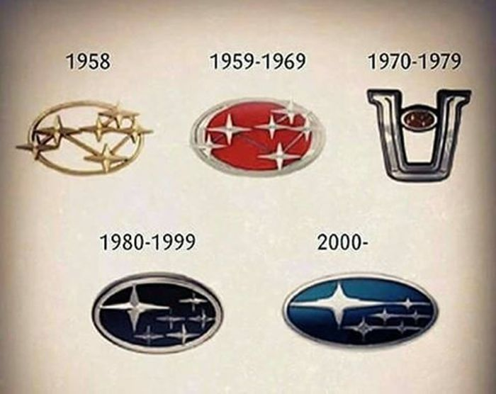 Evolution Of The Subaru Logo