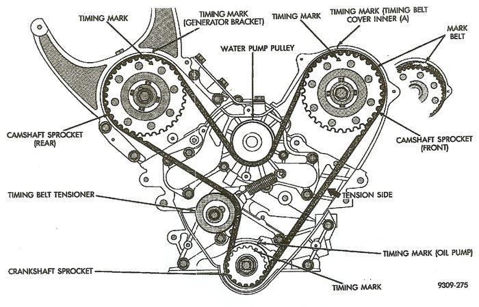 The Ins And Outs Of Engine Timing And What Happens When It Goes Wrong on 2002 Mitsubishi Montero Sport Crankshaft Gear