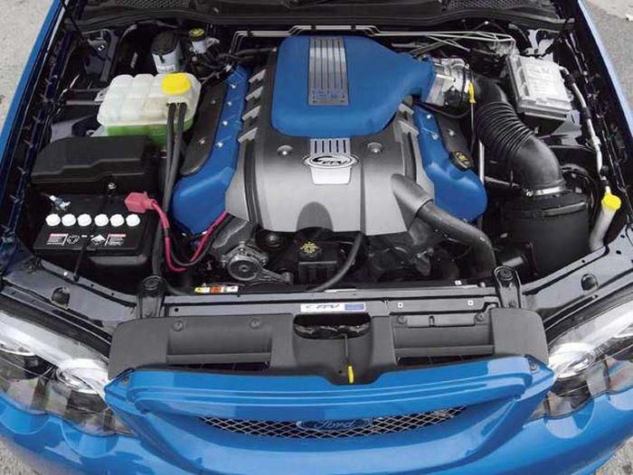 Car Manufacturer- FPV - Australia