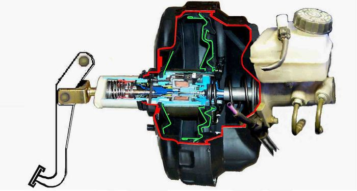afdad4e9371939422f42e1c9af6a0ee5 how master cylinders and slave cylinders work and their importance master cylinder diagram at gsmx.co
