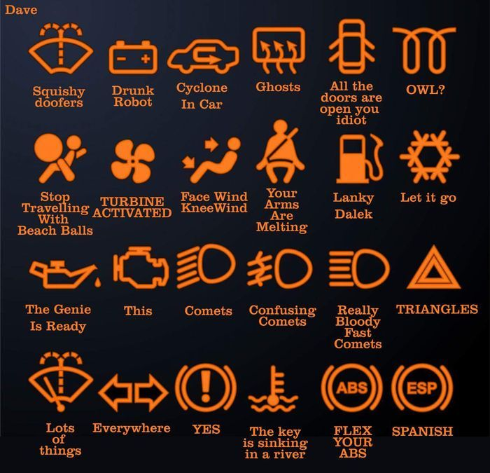 A Guide To Warning Lights And What They Mean