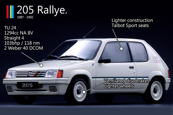 the featherweight peugeot 205 rallye. Black Bedroom Furniture Sets. Home Design Ideas