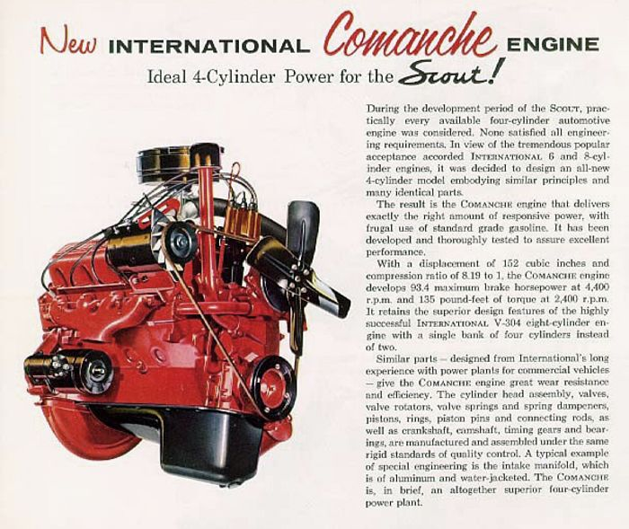 A Brief History Of Turbochargers In Cars