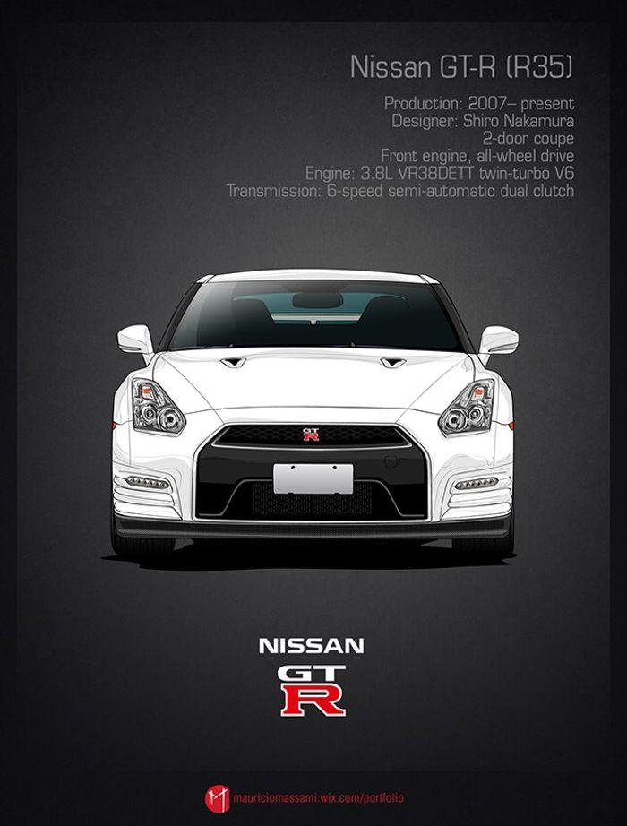 Nissan Gtr R35 Wallpaper And Specs