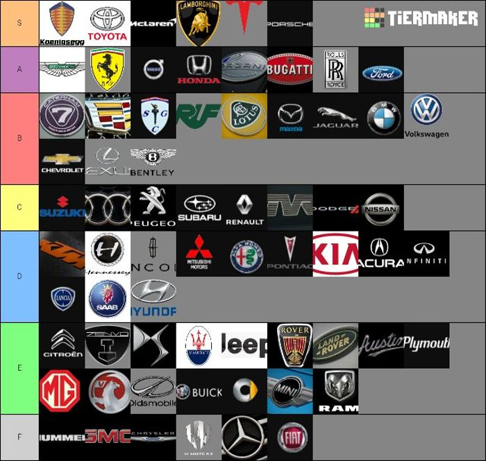 List Of Car Brands >> A Better Car Brands Tier List Ctom