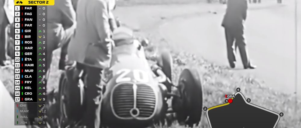 This Remake Of The 1950 British GP With Modern Graphics Is Absolutely Stunning