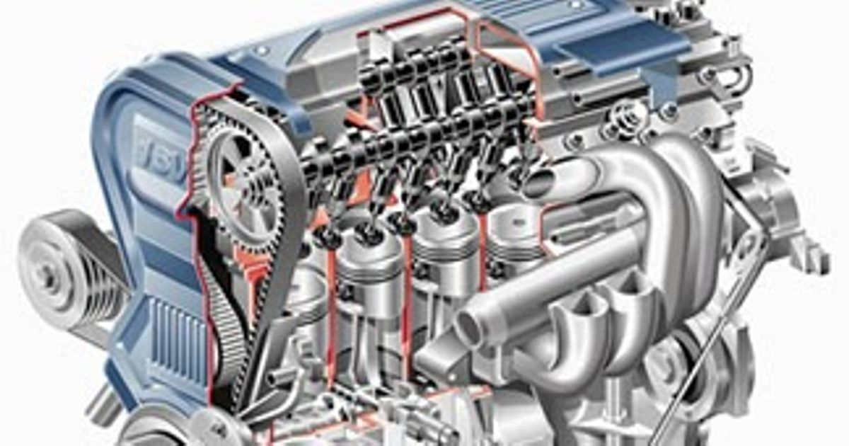 Difference Between Dohc Vs Sohc Vs Ohv