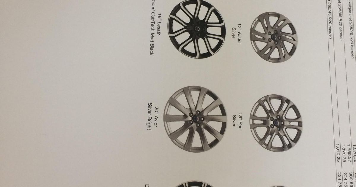 Which Rims Would You Select For Your Brand New Volvo Xc60