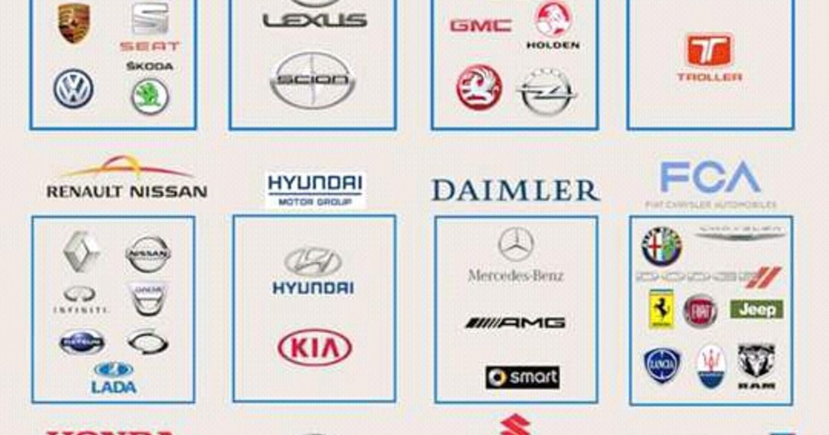 All The Major Car Companies And Which Company Owns Which