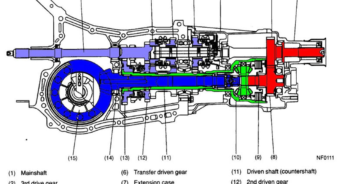 subaru transmission diagrams - wiring diagram book blame-will -  blame-will.prolocoisoletremiti.it  prolocoisoletremiti.it