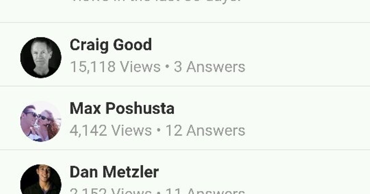 Became A Most Viewed Writer On The Topic Of Lamborghini On Quora
