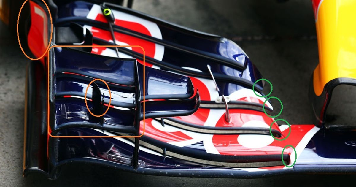 7 Tiny Aero Bits Which Have Awesome Effects In F1