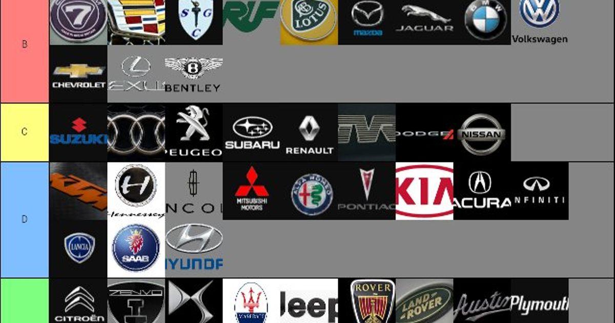 A Better Car Brands Tier List Ctom