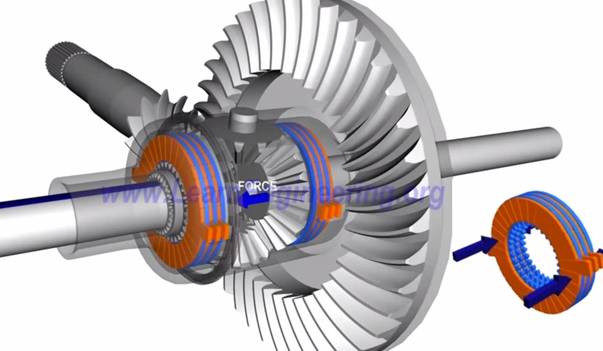 This Brilliant Animation Perfectly Illustrates How A Limited-Slip  Differential Works