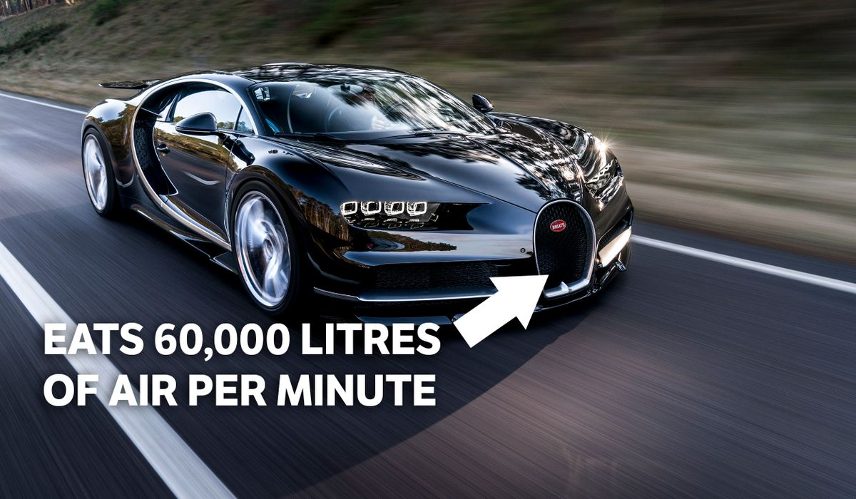 9 Astonishing Facts About The Bugatti Chiron