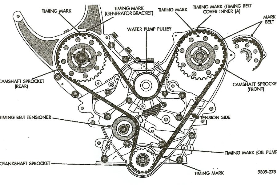 toyotum 1tr engine valve timing diagram