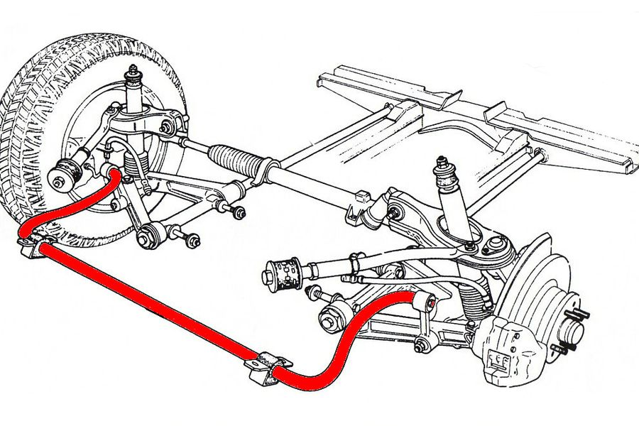 How Do Anti-Roll Bars Actually Work?