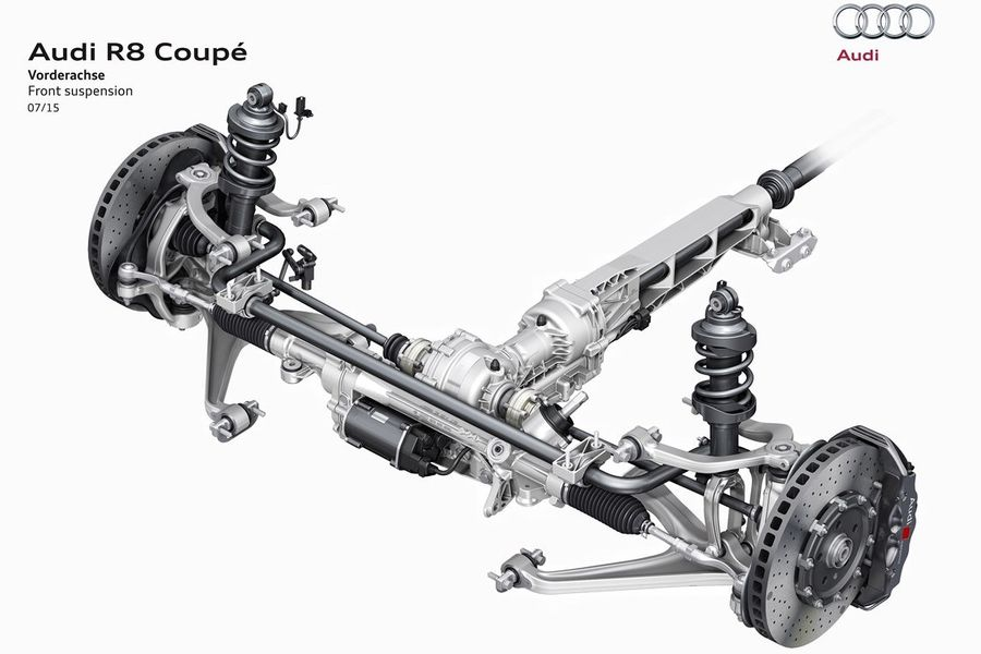 What Actually Is Double Wishbone Suspension?