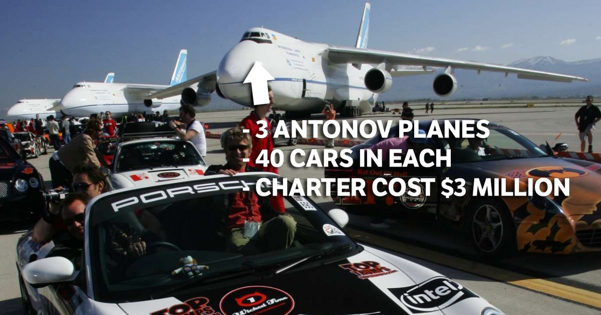 9 Astonishing Gumball 3000 Facts And Stats