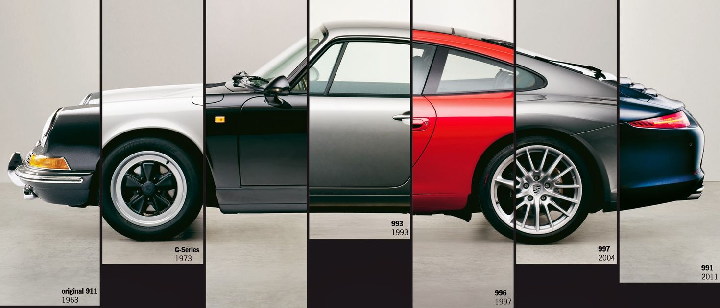 The Evolution Of The Porsche 911 In One Awesome Picture